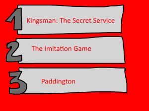 top three graphic