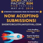 Short Circuit + CINESPARK Film Festival submissions now open